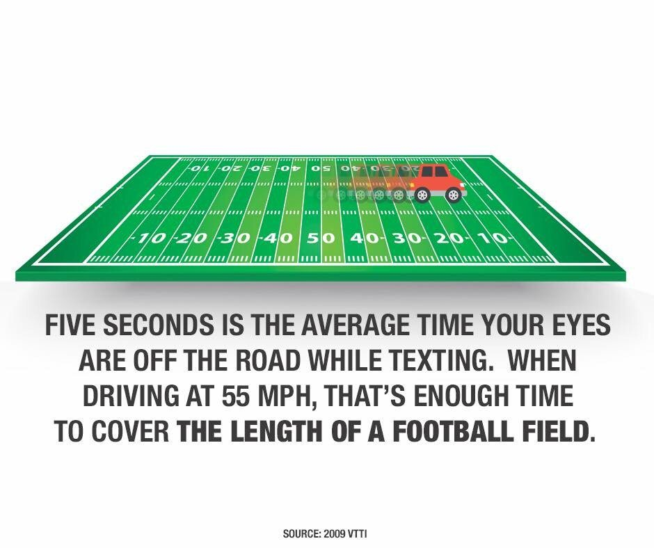 Text and Drive? Show This to Your Family